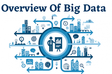 Overview Of Big Data